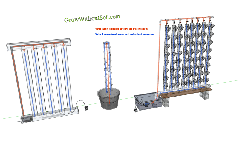 Vertical Hydroponics Systems