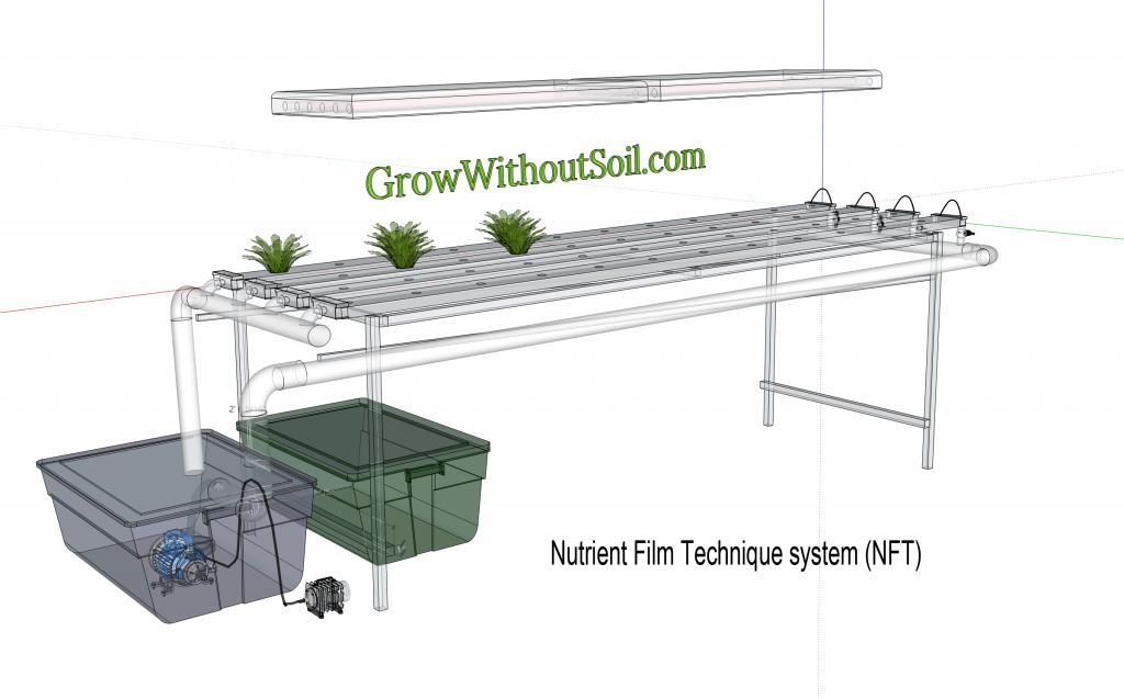 Nutrient Film Technique System Designs