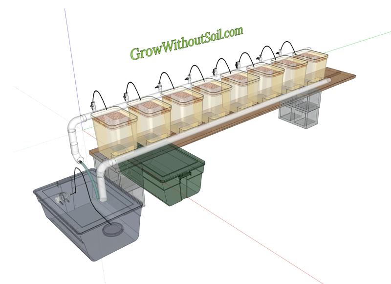 Dutch Bucket System-row